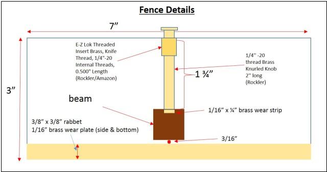 P20-Panel-Gauge-Fence-Plan